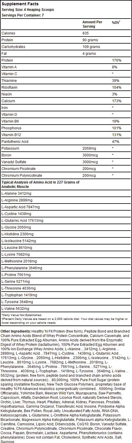 anabolic vitakic results