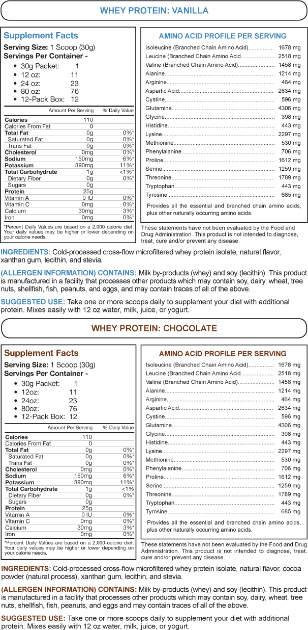 Jay robb whey protein nutritional information