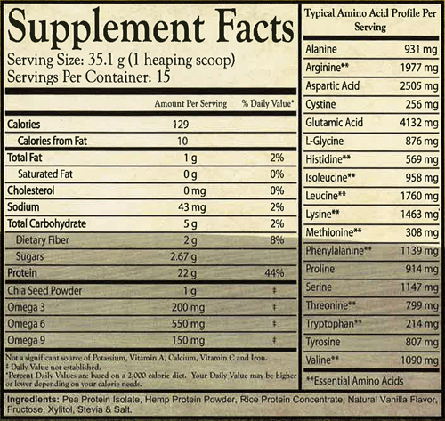 flora nutritional information Estimate calories in flora and other nutrition facts get full nutritional information about flora and other 1,5 million foods on recipeofhealthcom.