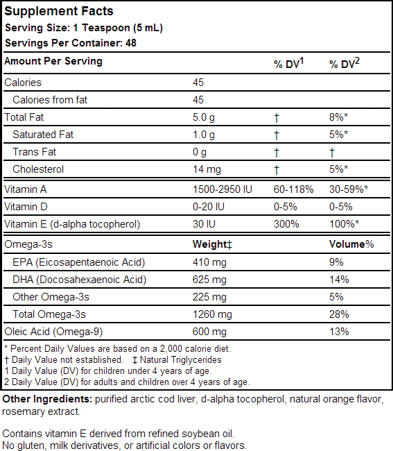 when to take glucophage doses